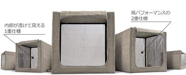IKISOL BOX