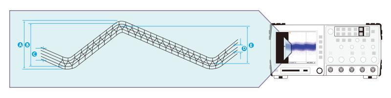 リップルノイズ波形の模式図