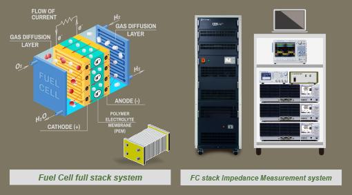 FCスタックインピーダンス測定システム