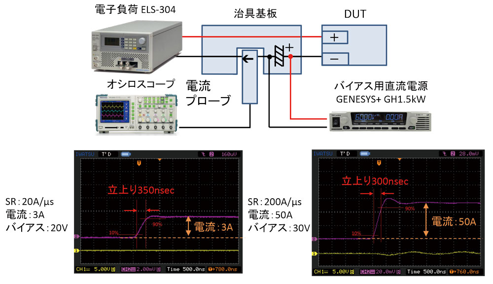 1A~50Aの高速電流応答(nsecオーダー)の実現方法