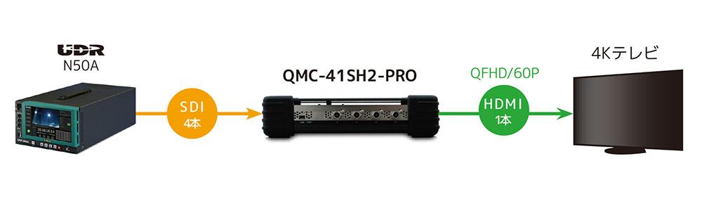 QMC-41SH2-PRO接続例
