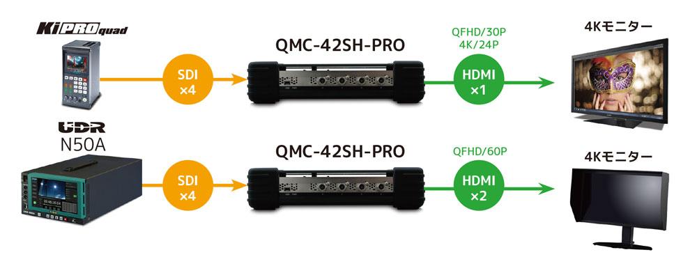 QMC-42SH接続図