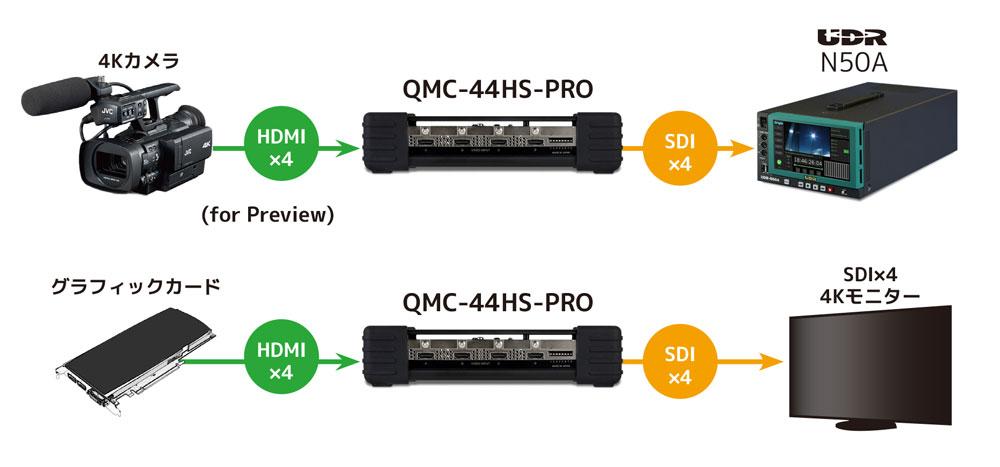 QMC-44HS接続図