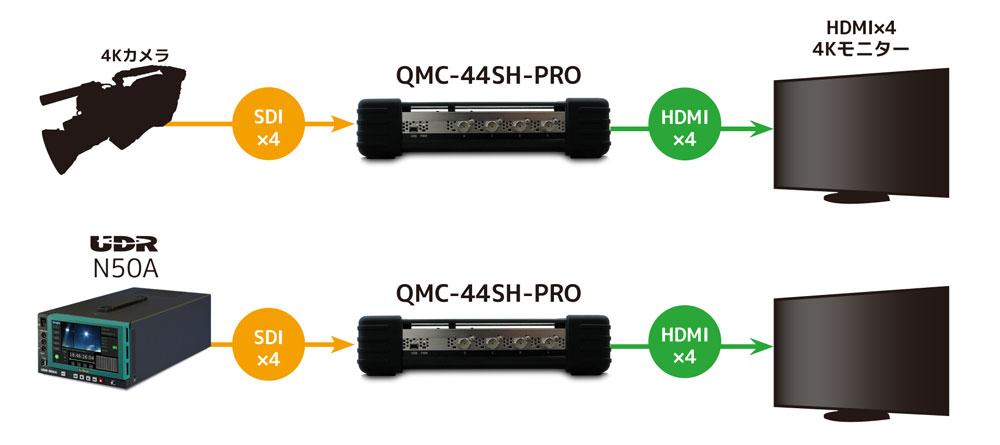 QMC-44SH接続図