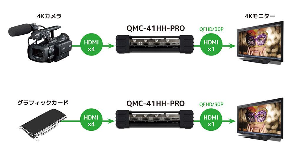 QMC-41HH-PRO接続例