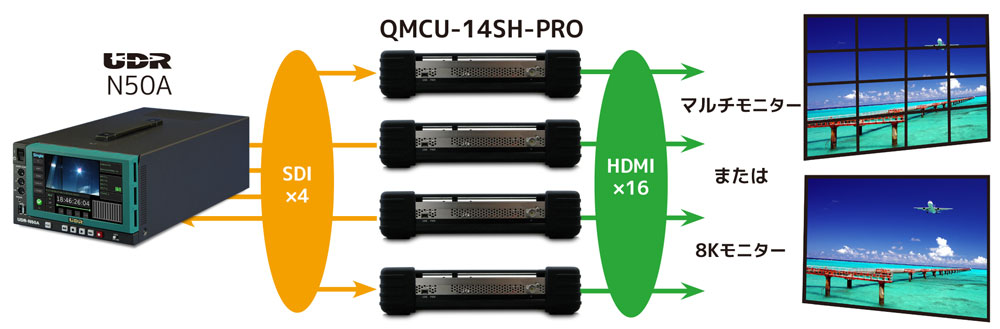 QMCU-14SH-PRO接続例